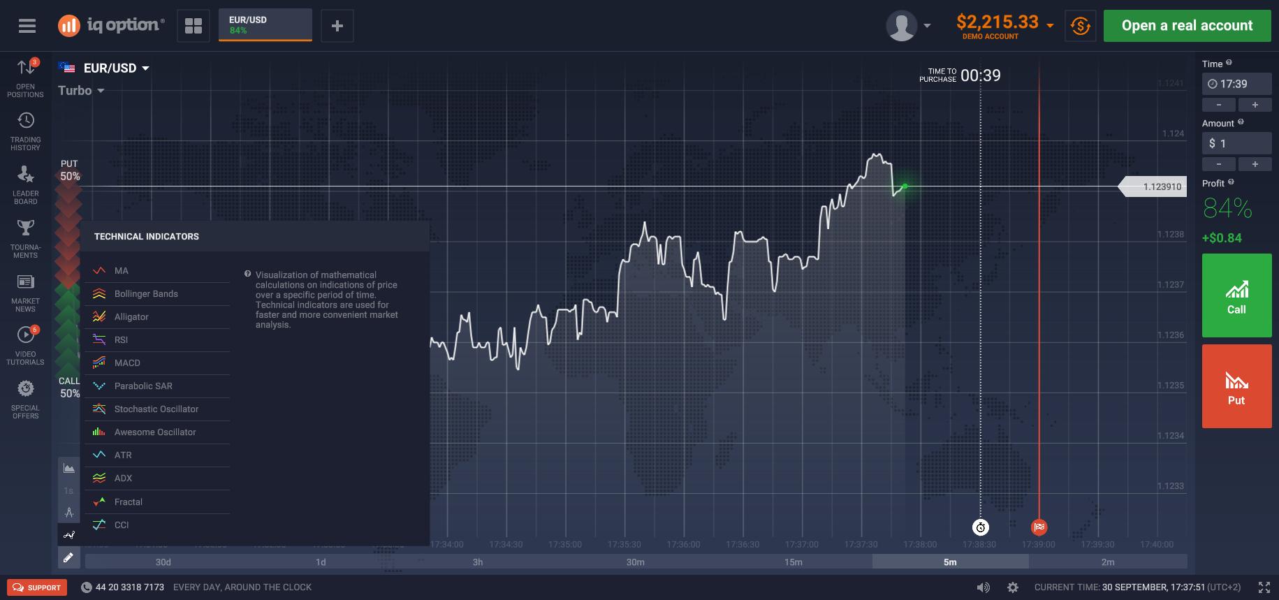 Traders mood